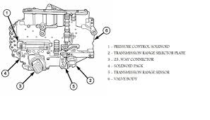 2006 dodge dakota transmission where is the shift cylinoid and the transmission range sensor