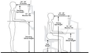 Ergonomic Standing Desk Setup Ergonomic Desk Chair Setup Desk Ergonomic Standing Desk Ergonomic