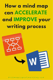 paper writing software 87 best mind mapping software images on pinterest mind mapping did you know that mind mapping software can be a powerful tool for planning and outlining your writing projects you can even export your map to word