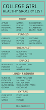 healthy college grocery list grocery list template