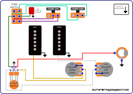 the guitar wiring blog diagrams and tips wiring for p90 pickups