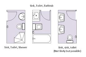 3 piece bathroom ideas bathroom ideas pics bathroom design ideas 2017