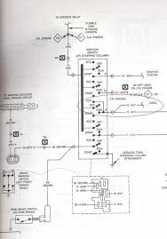 89 jeep yj wiring diagram jeep wrangler yj electrical