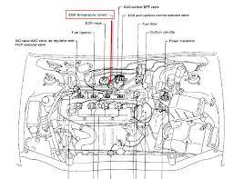 nissan engine schematics nissan wiring diagrams instruction