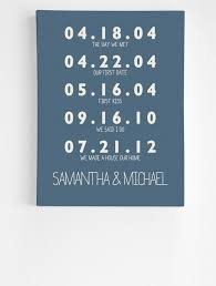 15th wedding anniversary ideas best 25 20th wedding anniversary gifts ideas on 20th