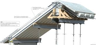 Roofing A House Roofs Hurricane And Tornado Resistant Concrete Houses