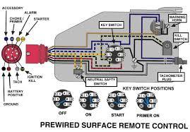 evinrude wiring schematic diagram wiring diagrams for diy car