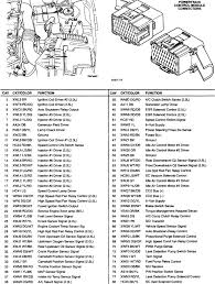 2008 dodge avenger engine light dodge avenger engine diagram dodge engine problems and solutions