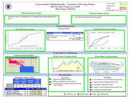 portfolio management reporting templates portfolio management reporting templates and project management