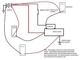 solenoid switch wiring diagram 2005 nissan altima on solenoid