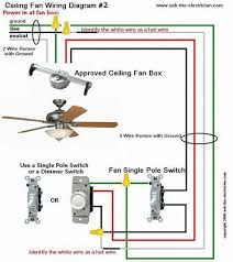 the 25 best ceiling fan switch ideas on pinterest replacement