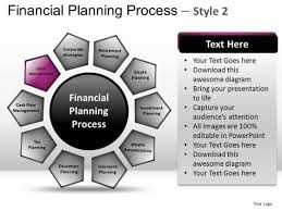 financial presentation powerpoint template free finance powerpoint