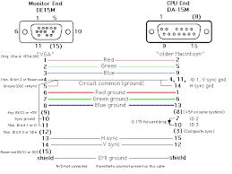 vga cable wiring diagram vga wiring diagrams instruction