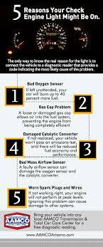 bad gas in car check engine light 5 reasons your check engine light is on ktar com