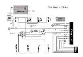 xy gt falcon wiring diagram wiring diagram
