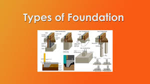 types of foundation or footings civil engineering youtube