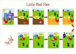 eyfs ks1 sen storytelling little red hen powerpoint
