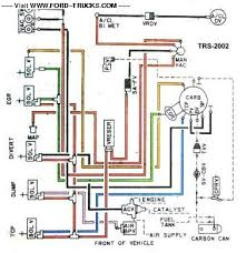 vacumm diagram 2 8 ranger carb 2150 ford truck enthusiasts forums