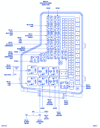 2006 dodge ram fuse diagram 2006 volvo xc90 fuse diagram wiring