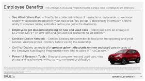 iaml auto buying overview