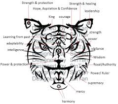 tiger tattoo designs pictures symbolism design play design of a tiger tattoo problem of the future today