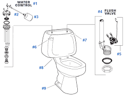 American Standard Faucet Parts Canada American Standard Toilet Repair Parts For Cadet Series Toilets