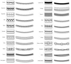 clasps necklace types images Necklace chains clasps and clasp assembly gold chain necklace jpg