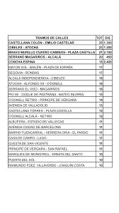 Resultado De Imagen Para Lista De Padrinos Para Joaquín Sabina La República Running