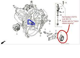 2007 honda civic si clutch replacement cost diy diagnose manual noises and save some honda
