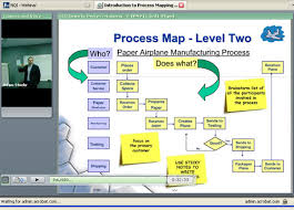 mapping tools excellence canada products and tools introduction to process