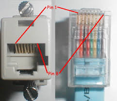 rs 232 pinouts u0026 cables