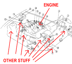 engine bay diagram mx5 wiring diagrams instruction