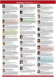 si鑒e social conforama bnp paribas si鑒e social 100 images 独家 揭秘南昌家居卖场