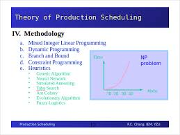 production scheduling template 22 free word excel pdf