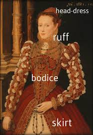 tudor clothes costumes and fashion primary facts