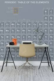 80 best wallpaper images on pinterest wall murals wallpaper earn top marks with back to school wall murals