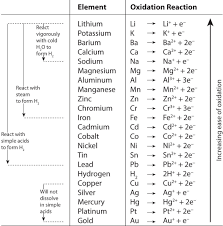 types of galvanic cells general chemistry principles patterns