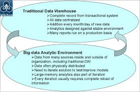 01 21 14 database technologies and administration