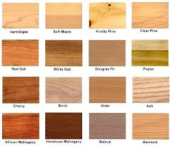 types of hardwood 4 greenvirals style