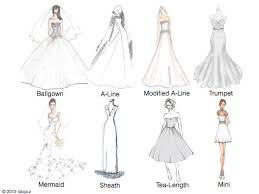 dress styles dress style type dress edin