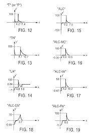 patent us6983656 method and apparatus for automotive rim edge