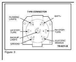 electric trailer breakaway wiring diagram dolgular com