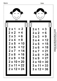 3rd grade math multiplication times tables 1 u0027s printable times