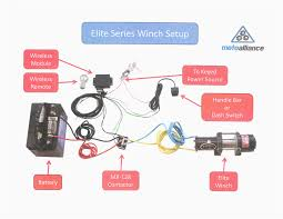 winch wiring diagram collection koreasee com cool atv ansis me