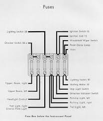 1972 vw fuse box 1972 wiring diagrams instruction