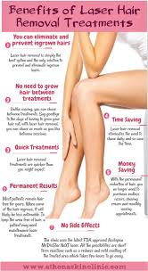 does prids work on ingrown hairs benefits of laser hair removal treatments 1 you can eliminate and