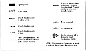 common electrical symbols used in industrial diagrams a galcotv