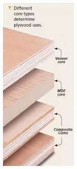 what is the difference between mdf and solid wood what is the difference between plywood and mdf quora