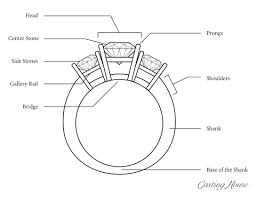 engagement ring cuts wedding rings engagement ring cuts and settings radiant cut