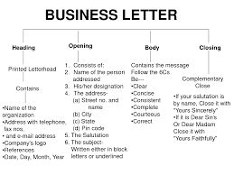 Best Regards Business Letter by Business Letter Closures Image Collections Examples Writing Letter